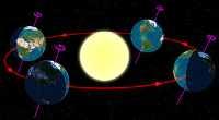 equinox - wikipedia