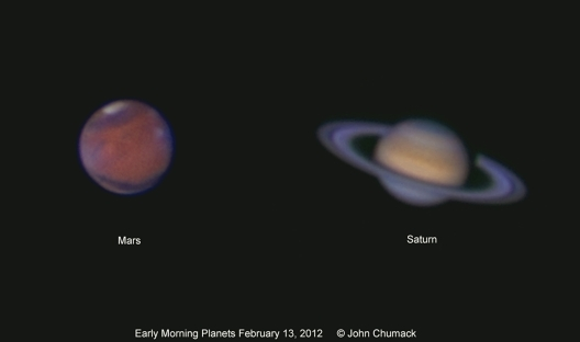 Mars and Saturn together